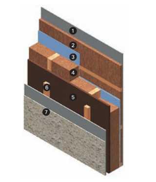Схема каркасной стены, пирог стены